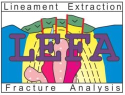 LEFA GIS Tools